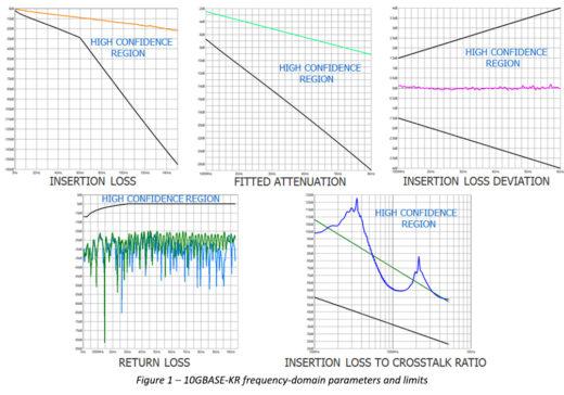 HyperLynx PCB Analysis Blog