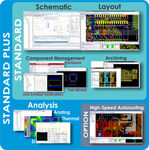 Setting the Standard for PCB Design Tool Solutions « PADS Desktop ...
