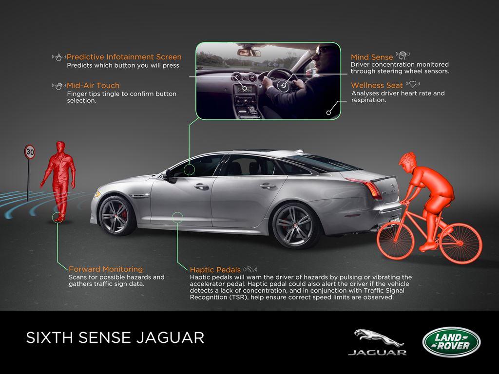 Jaguar Land Rover « John Day