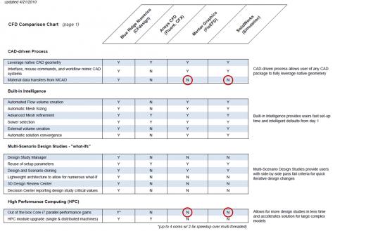 revised-comparison-chart-13