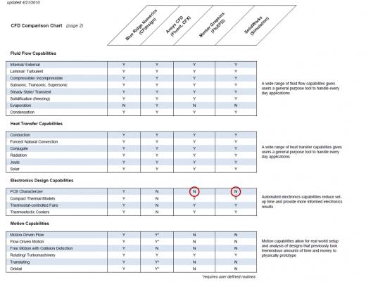 revised-comparison-chart-21