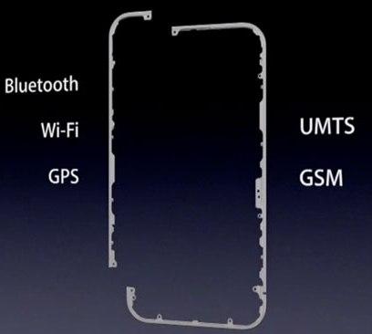 iphone-4-antennas