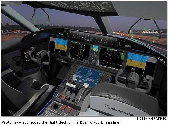 Cockpit of the Boeing 787 Dreamliner