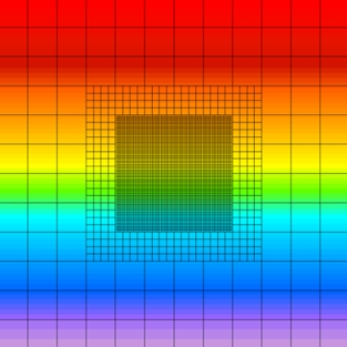 localized_grid