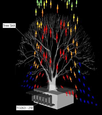 tree_sink