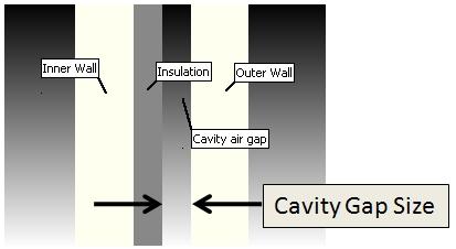 cavity_gap