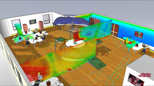 Airflow simulation in an office. Image courtesy of Mentor Graphics. All rights reserved.