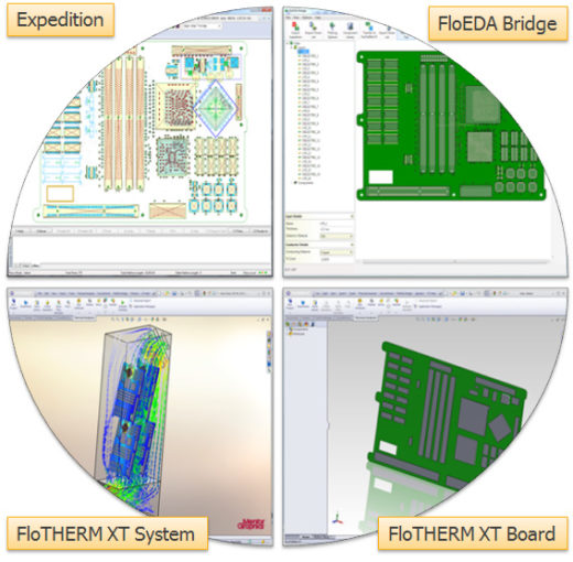 FloTHERM XT interfaces easily with EDA tools so that it's easy to use through the design flow.