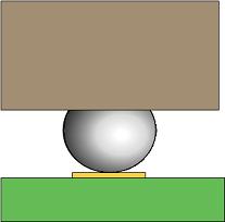Ball Lead