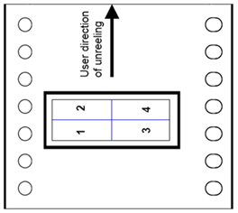 PCB Design Perfection Starts in the CAD Library – Part 10
