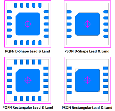 Figure 9 - PSON & PQFN Lead Shapes