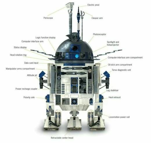 R2-D2 specs