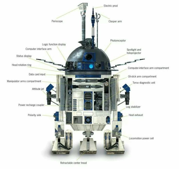 R2 D2 specs r2 d2 and ultra low power design & verification verification r2d2 wiring diagram at gsmx.co