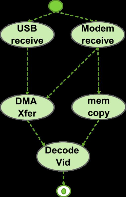 graphexample