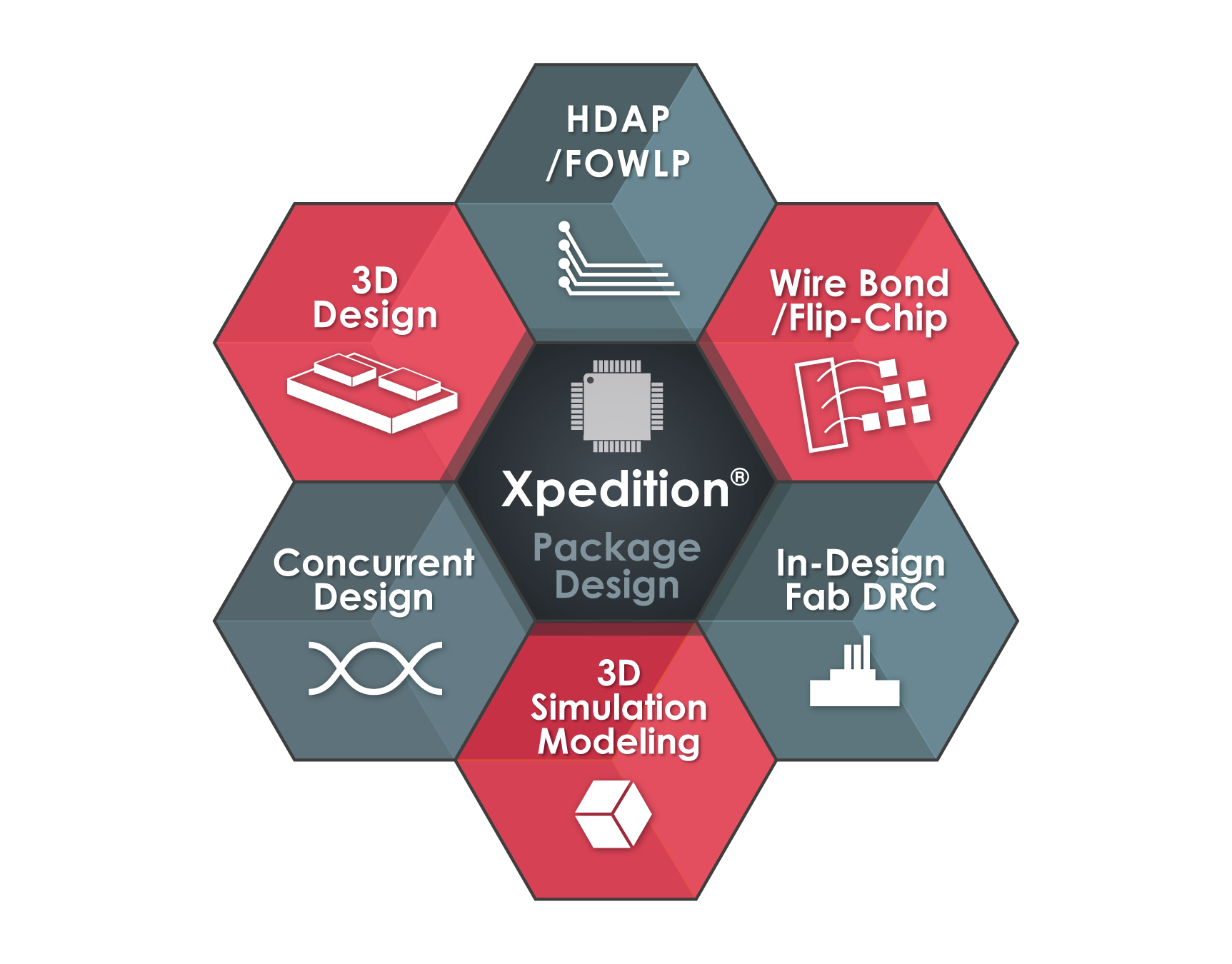 TSMC « Xpedition Enterprise Blog