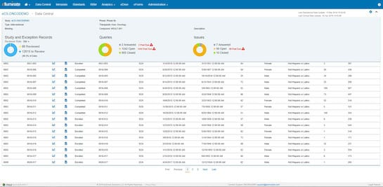 Screen shot of elluminate data central clinical data management system.