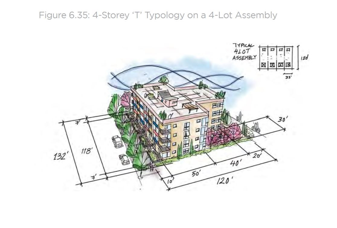 Land Assembly Opportunity. The intent of this new zone is to provide more housing opportunities through permitting 4-storey low-rise apartments, creating a transition between higher density development and lower-scaled residential areas nearby. Just 3 blocks away from Commercial Dr. and 1st Ave. East. Grandview-Woodland is an ethnically diverse area full of eclectic charm and character. A very popular Vancouver attraction is Commercial Drive, known as The Drive by locals, which is a mix of old-world charm meets modern hipness, and one of the city's organic-food hubs.