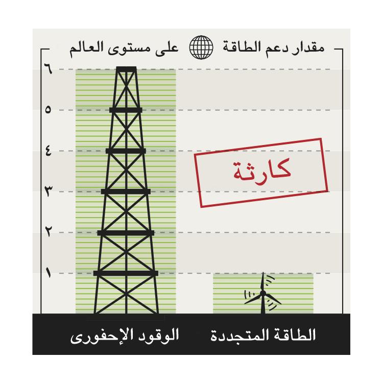 Subsidy Fail