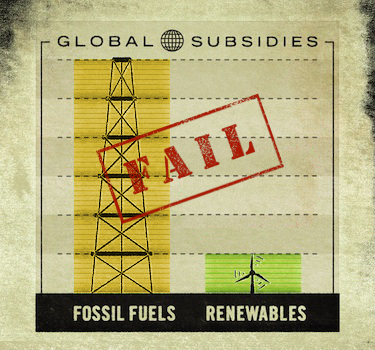 Tell World Leaders to End Fossil Fuel Subsidies!