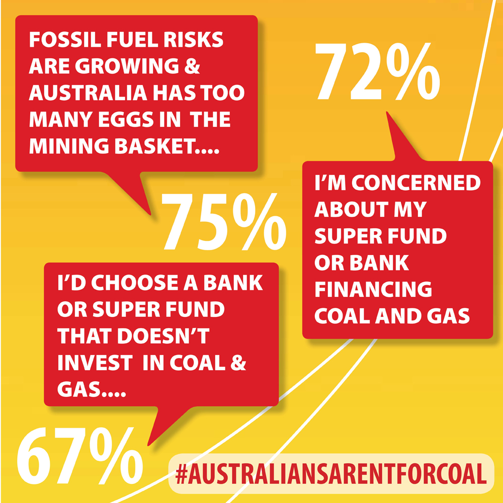 Australians Aren't For Coal