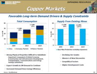 Copper markets2