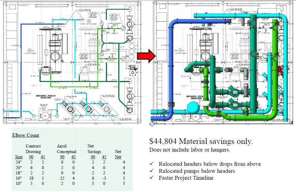 BIM Design Services
