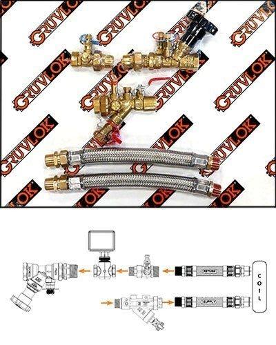 Circuit Setter 2 Way Anvil International