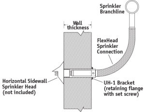 FlexHead® Institutional Sprinkler Connection | Anvil