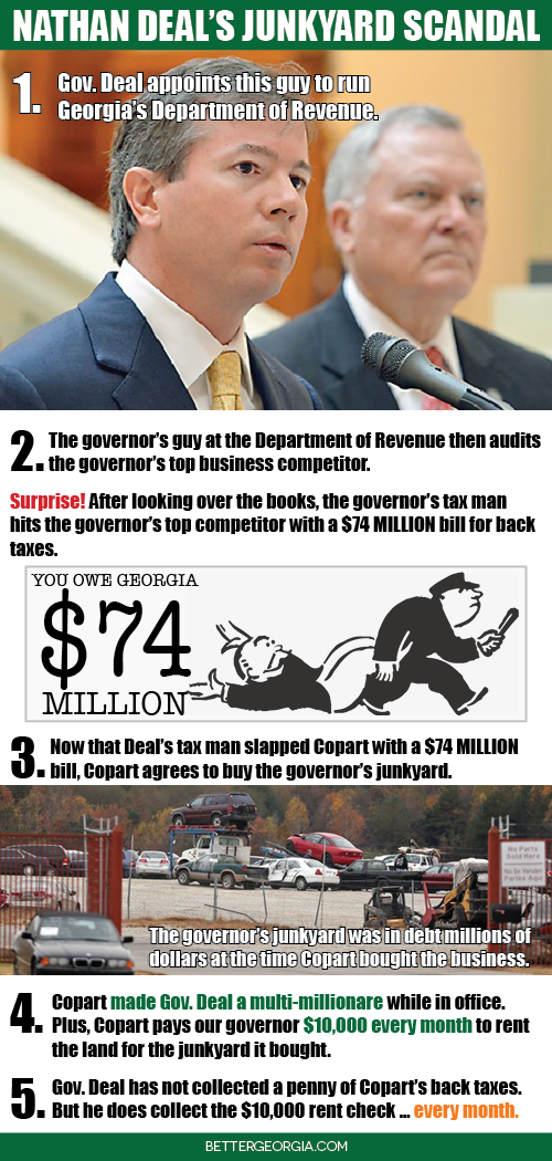 Nathan Deal's Tax Man