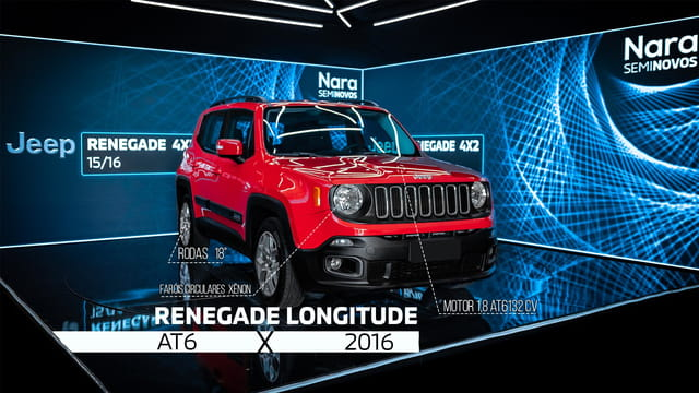 Image Jeep Renegade 1.8 16v Flex 4p