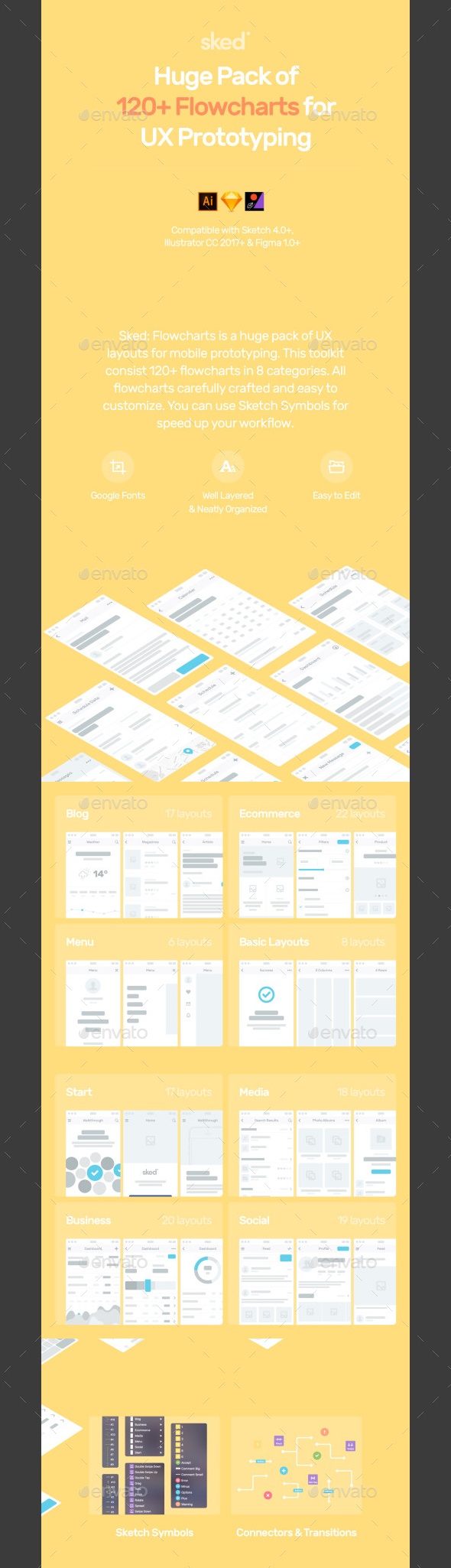 120+ Sked UX Wireframe | User Interfaces