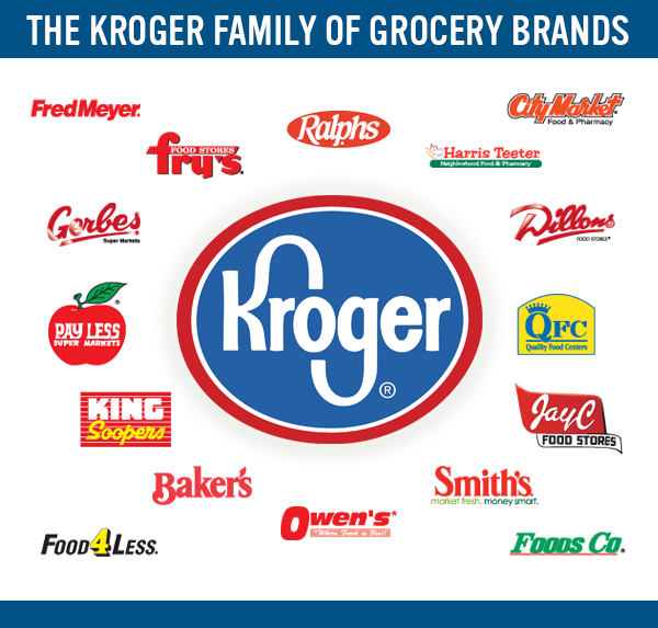 Krogr Family Brands