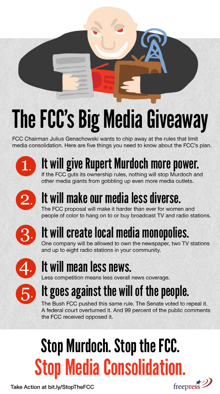 fcc infographic
