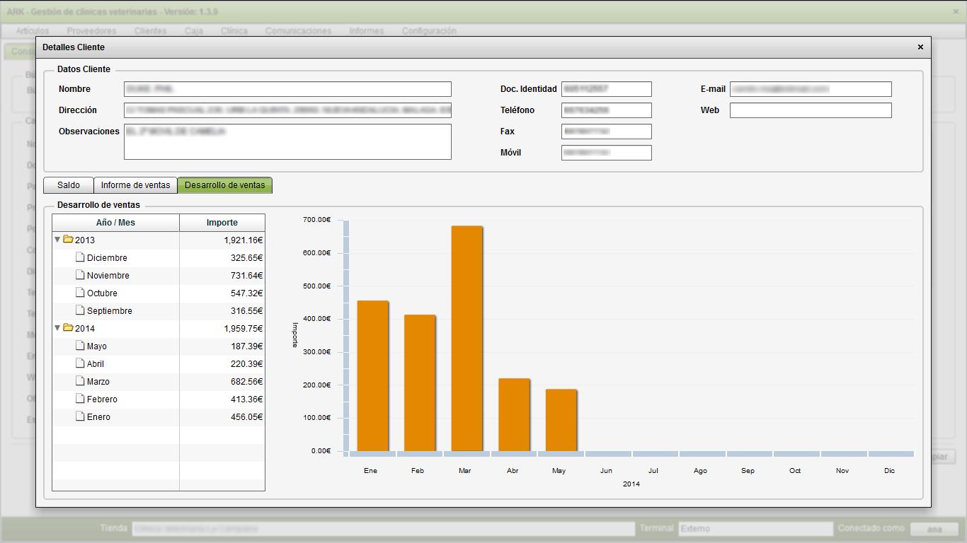 Software veterinario. Gráfica del desarrollo de ventas de un cliente, importes anuales y mensuales.