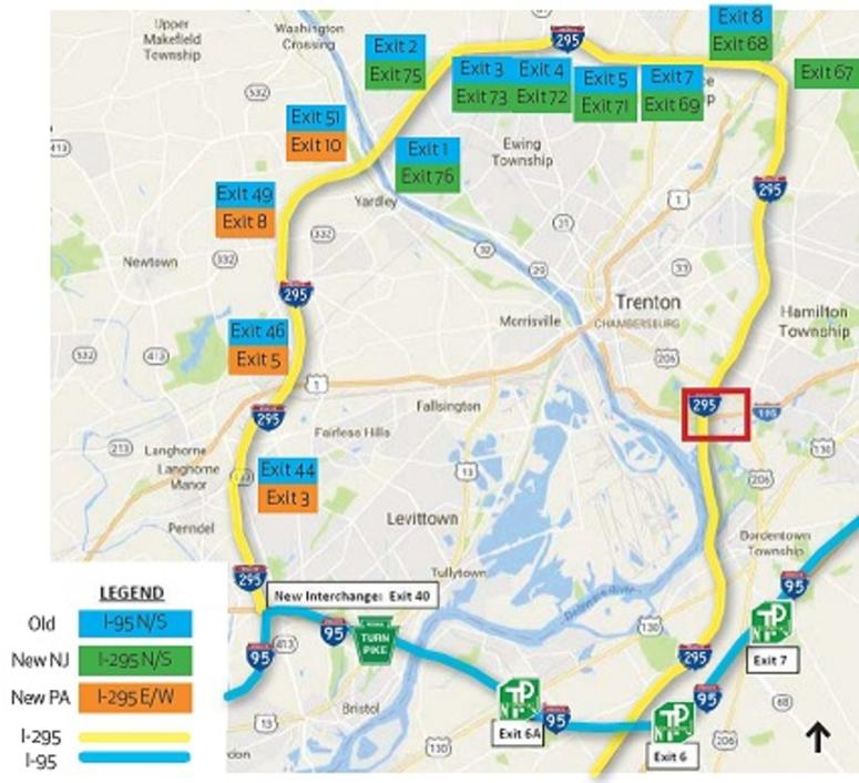 Seven interchanges in New Jersey and four interchanges in Pennsylvania that will be renumbered.