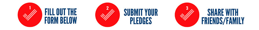 Fill out form, submit pledges, tell your friends!
