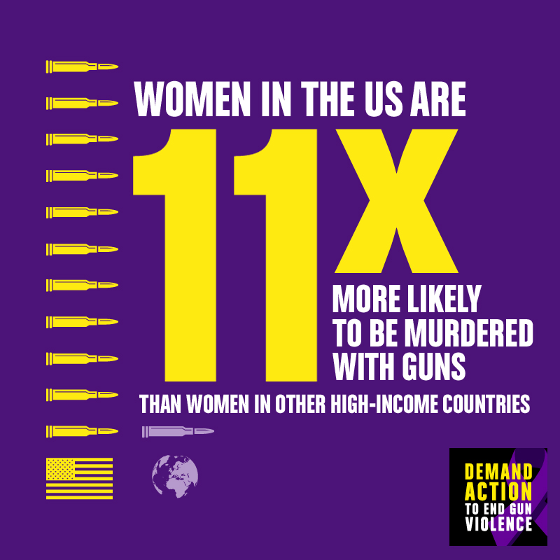 Women in the US are 11 times more likely to be murdered with guns that women in other high-income countries.