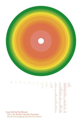 Illinois: Visualizing Music - Blog About Infographics and Data