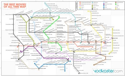 Data Science Subway Map.Blog About Infographics And Data Visualization Cool Infographics