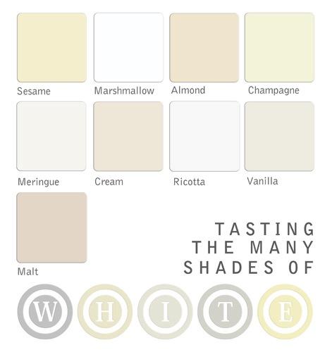 Shades Of Neutral Gray White Kitchens: SHF #31: Neutral Territory