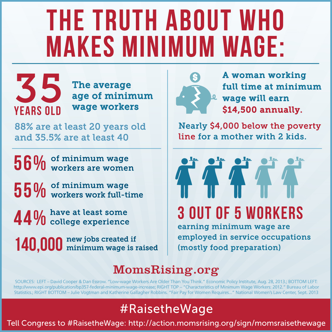 the united states government on the issue of minimum wage The ripple effects of minimum wage policy although relatively few workers report wages exactly equal to (or below) the minimum wage, a much larger share of workers in the united states earns wages.