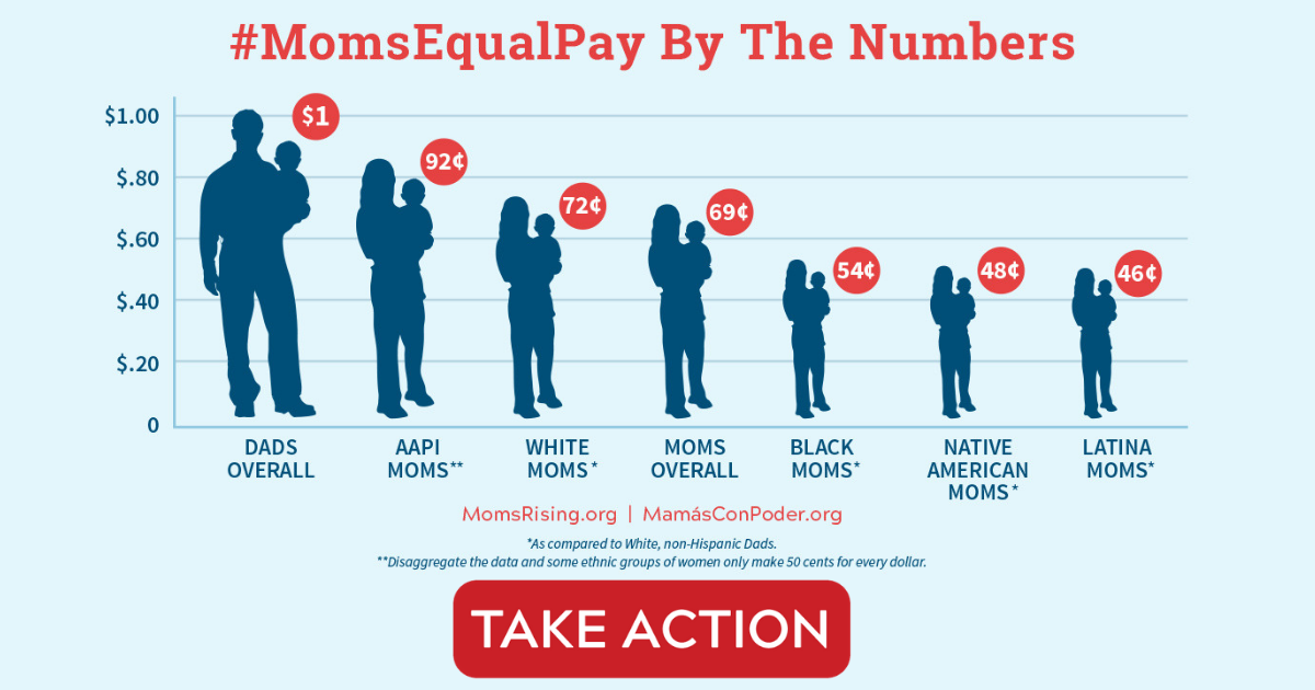 Speak Out on Moms' Equal Pay Day!