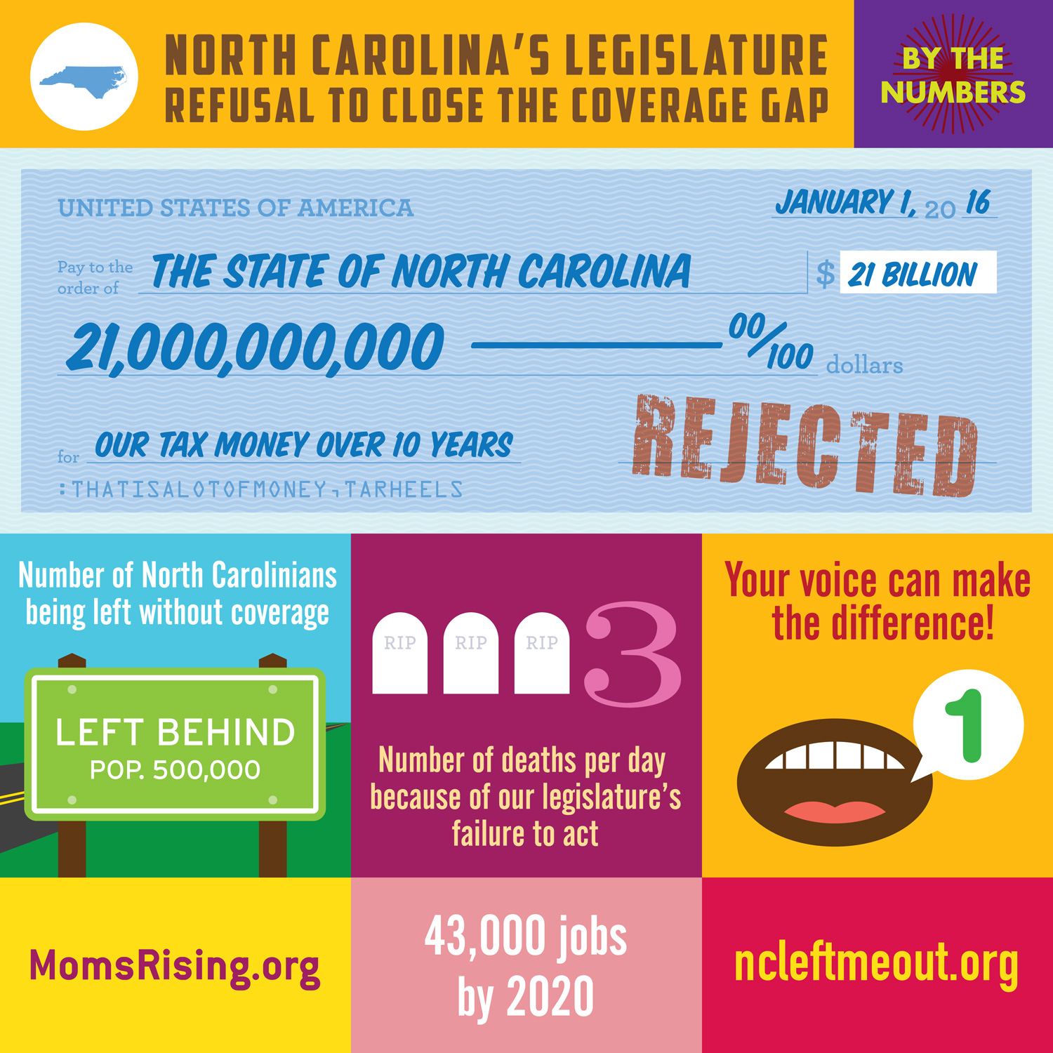 Necessary words... Adult jobs and north carolina opinion