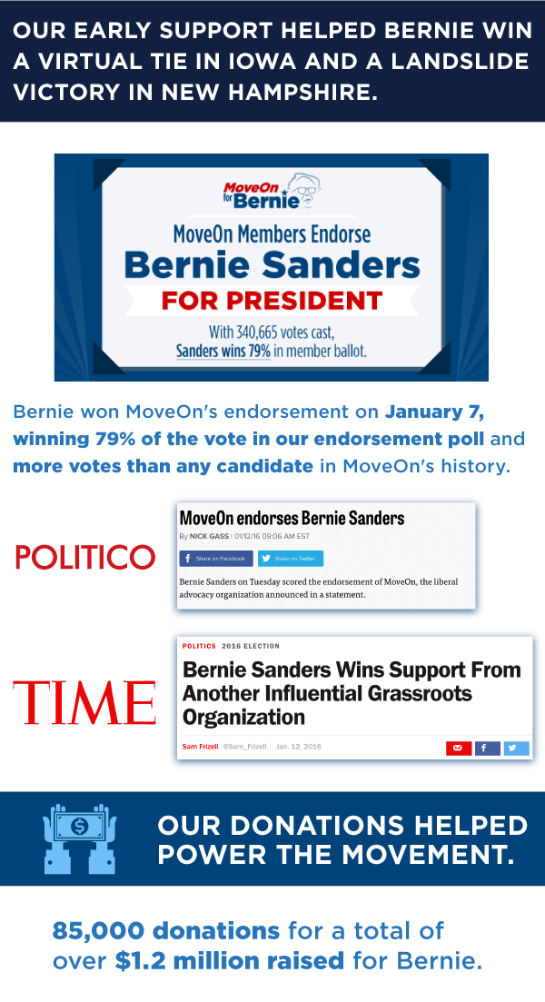 Our Early Support Helped Bernie Win a Virtual Tie in Iowa and a Landslide Victory in New Hampshire.
