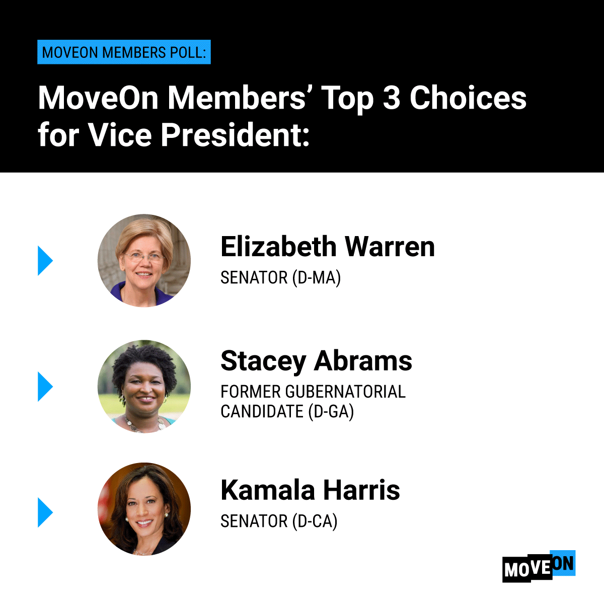 "Image. Left column: ""MoveOn Members' Top 3 Choices for VP."" Right column: ""Elizabeth Warren, Stacey Abrams, Kamala Harris"""