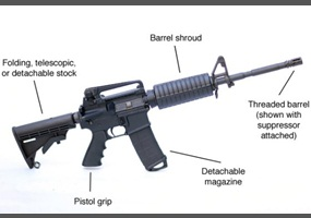 should america ban the private ownership of semi automatic military