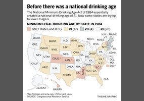 Should Drinking Be The Age org Increased 21 Debate Legal To
