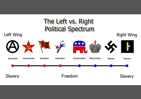 are communism and fascism the same debate org
