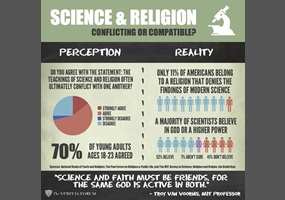 relationship between science and religion