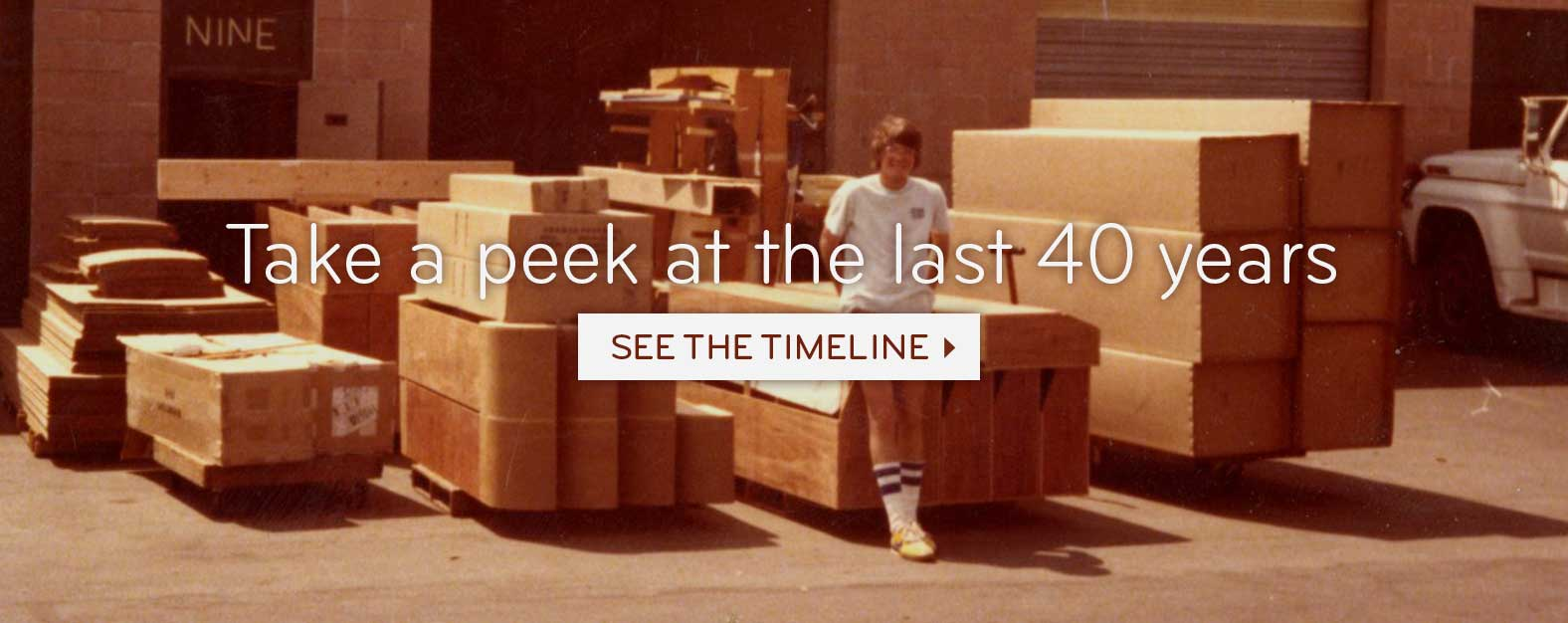 Take a peek at the last 40 years… See the timeline